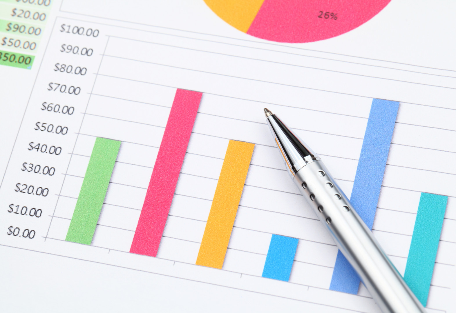 Residential Stats for June 2016